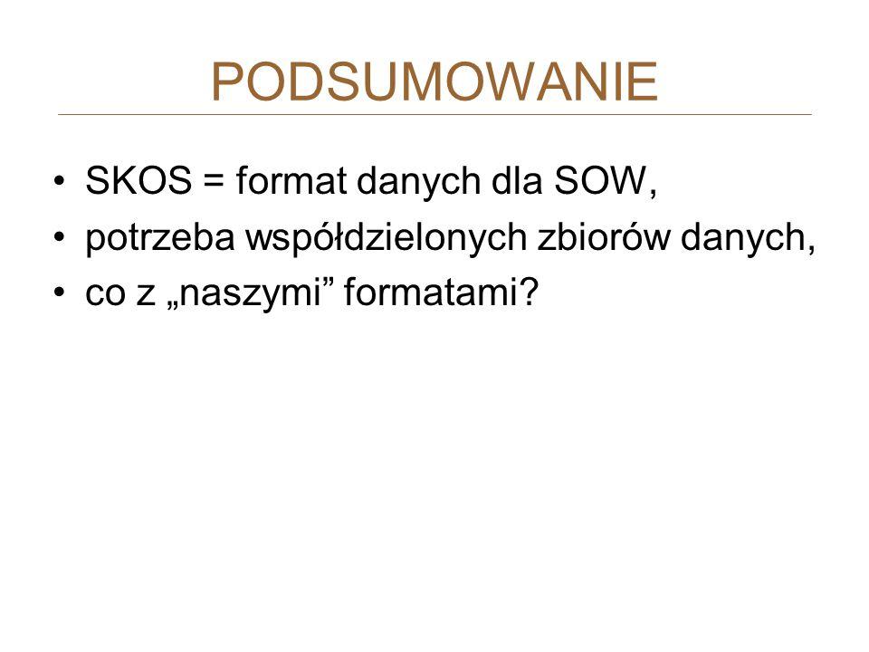 PODSUMOWANIE SKOS = format danych dla SOW,