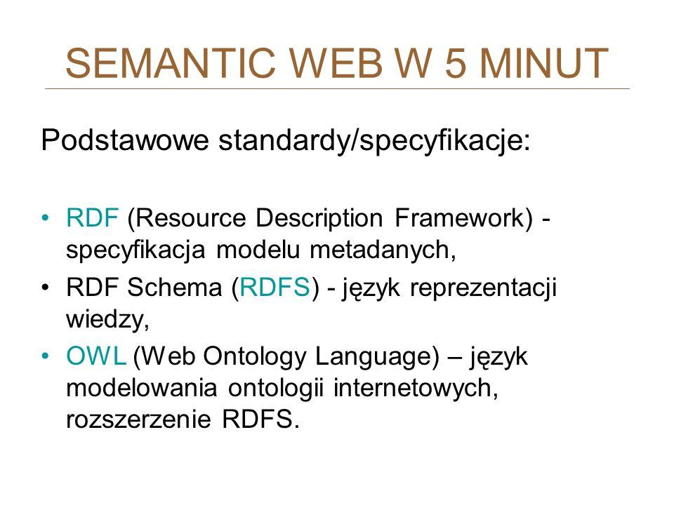SEMANTIC WEB W 5 MINUT Podstawowe standardy/specyfikacje: