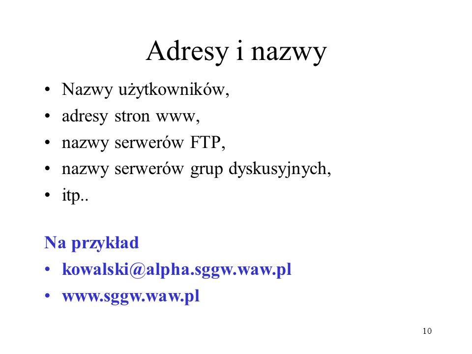 Adresy i nazwy Nazwy użytkowników, adresy stron www,