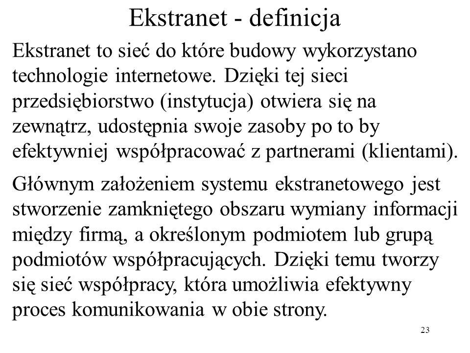 Ekstranet - definicja