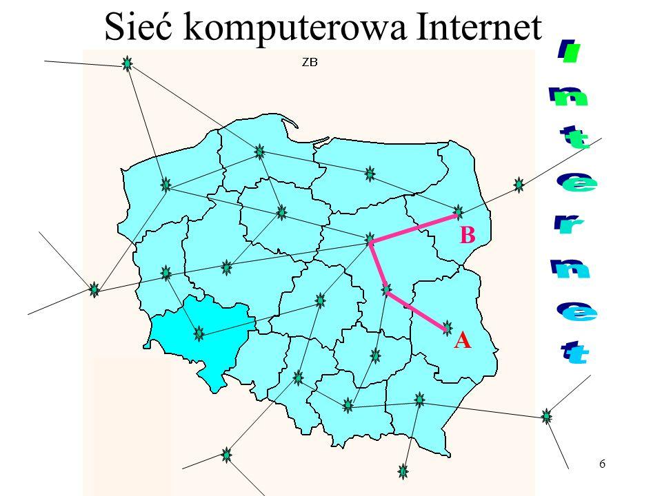 Sieć komputerowa Internet