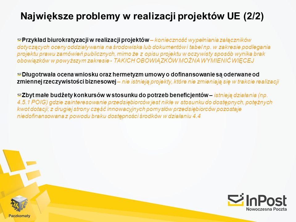Największe problemy w realizacji projektów UE (2/2)