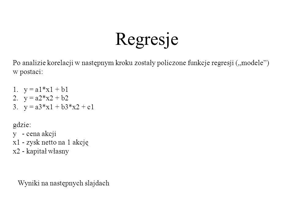"""Regresje Po analizie korelacji w następnym kroku zostały policzone funkcje regresji (""""modele ) w postaci:"""