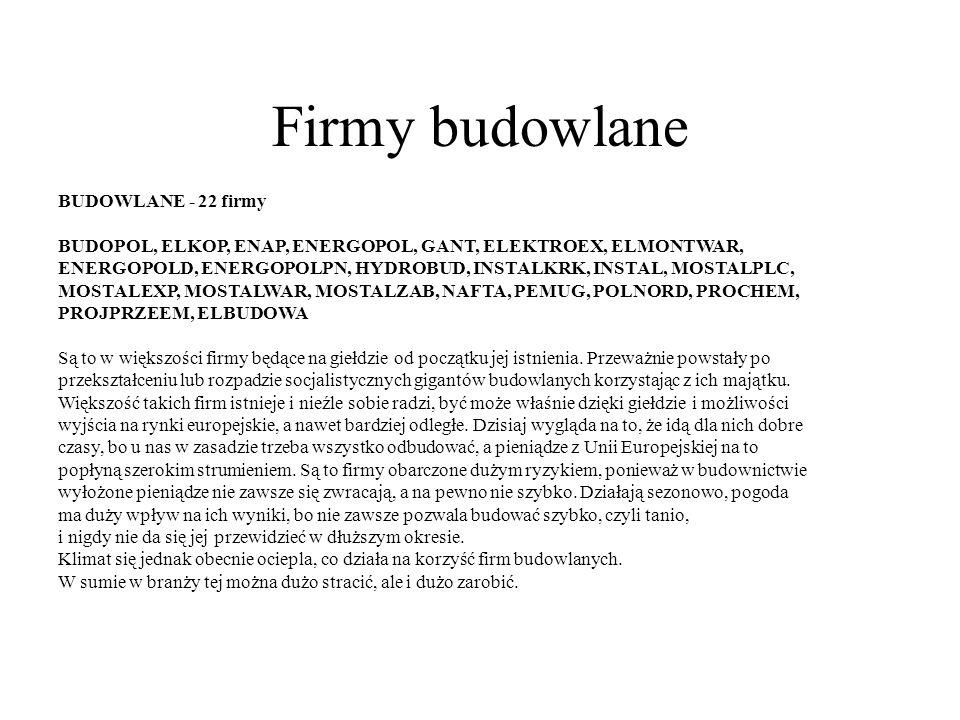 Firmy budowlane BUDOWLANE - 22 firmy