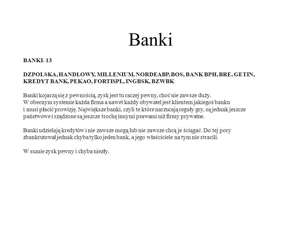 Banki BANKI- 13. DZPOLSKA, HANDLOWY, MILLENIUM, NORDEABP, BOS, BANK BPH, BRE, GETIN, KREDYT BANK, PEKAO, FORTISPL, INGBSK, BZWBK.
