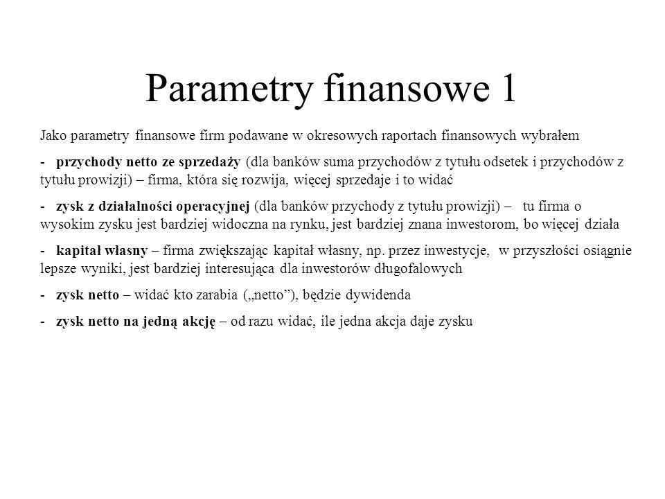 Parametry finansowe 1Jako parametry finansowe firm podawane w okresowych raportach finansowych wybrałem.