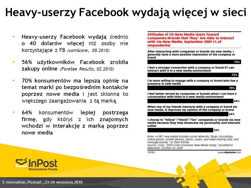 Heavy-userzy Facebook wydają więcej w sieci