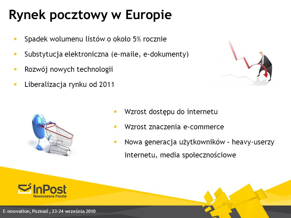 Rynek pocztowy w Europie