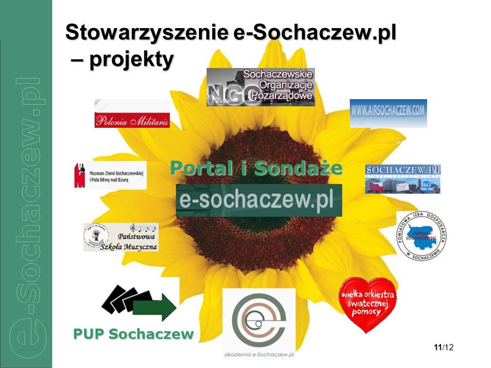 Stowarzyszenie e-Sochaczew.pl – projekty