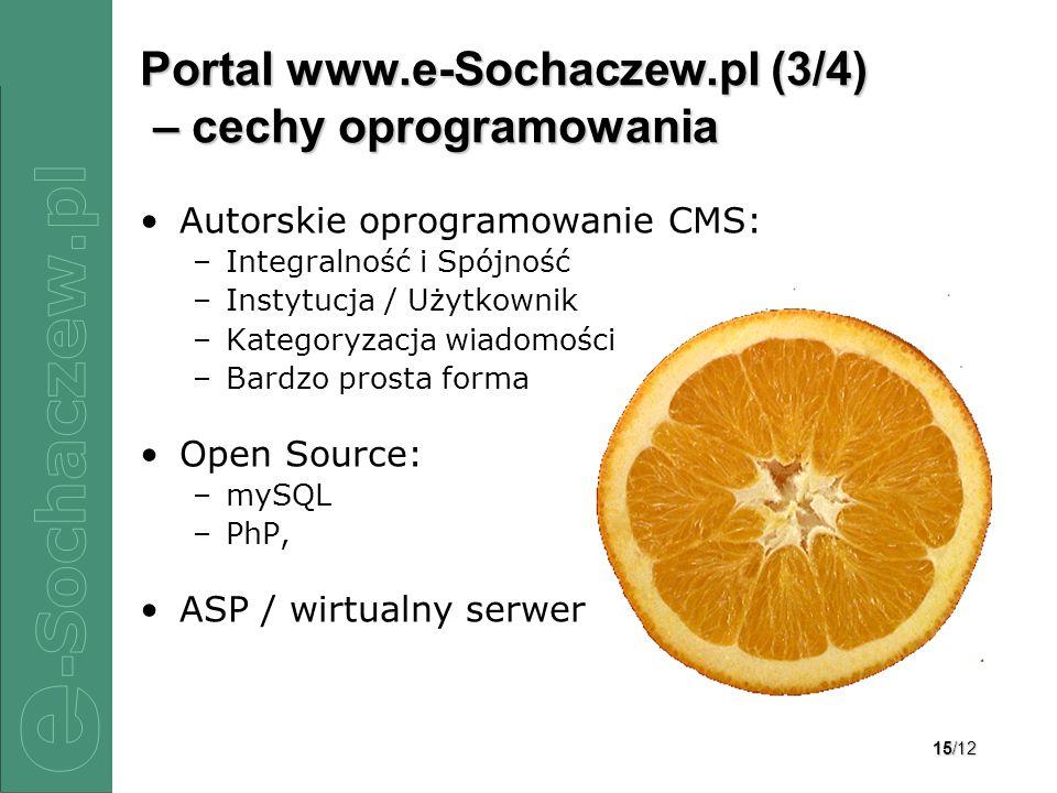 Portal www.e-Sochaczew.pl (3/4) – cechy oprogramowania