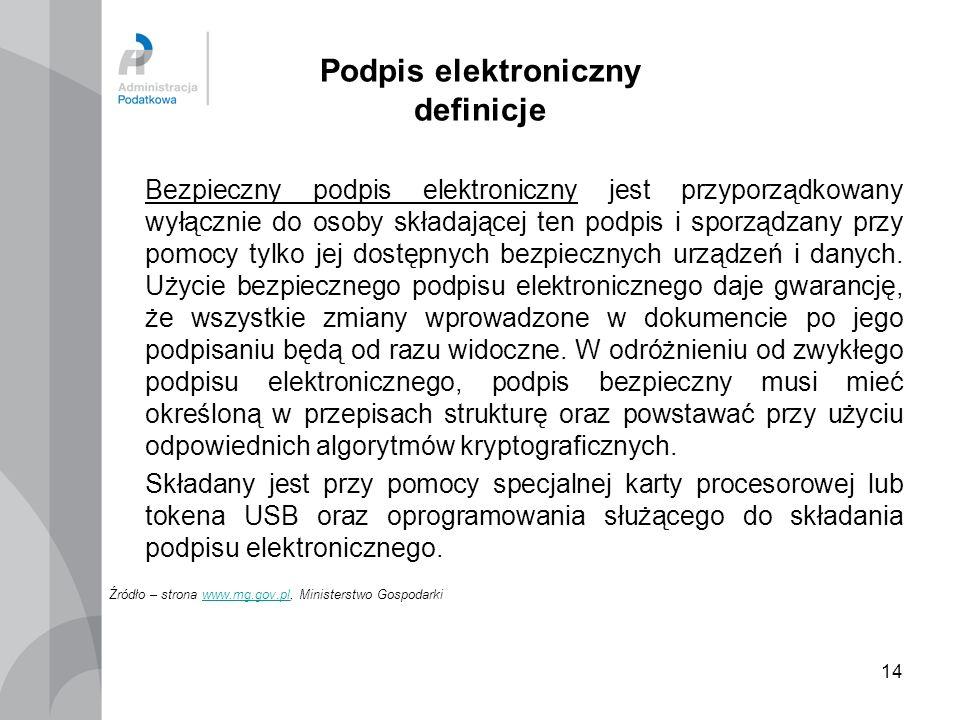 Podpis elektroniczny definicje