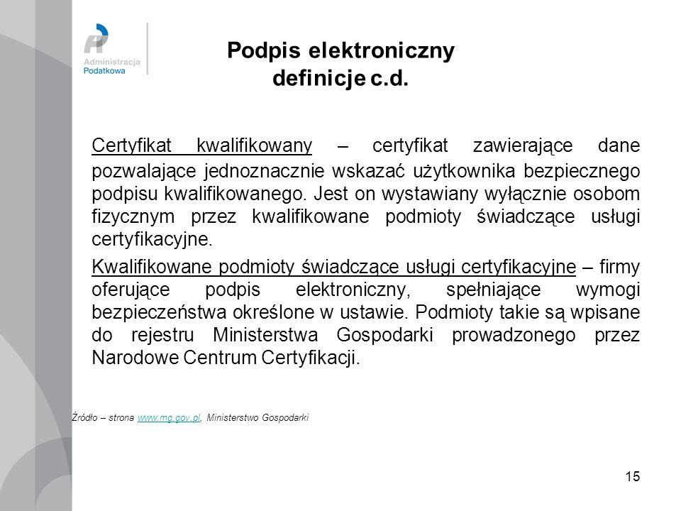 Podpis elektroniczny definicje c.d.