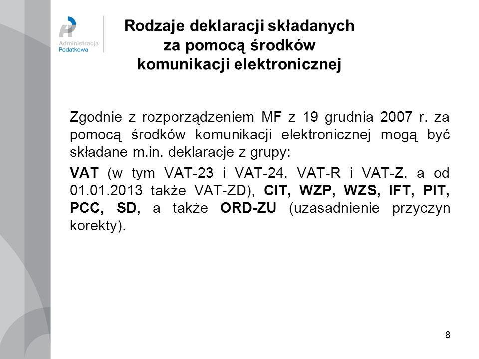 Rodzaje deklaracji składanych za pomocą środków komunikacji elektronicznej