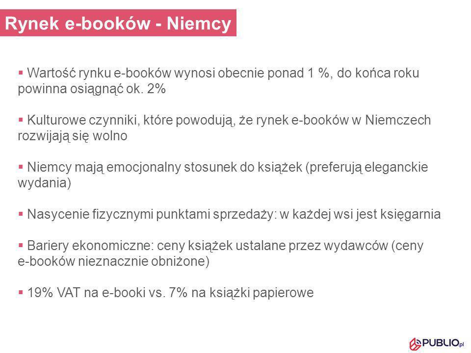 Rynek e-booków - Niemcy
