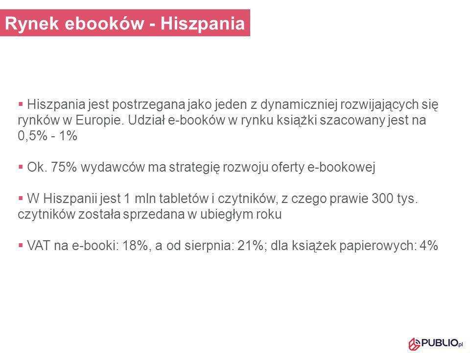 Rynek ebooków - Hiszpania