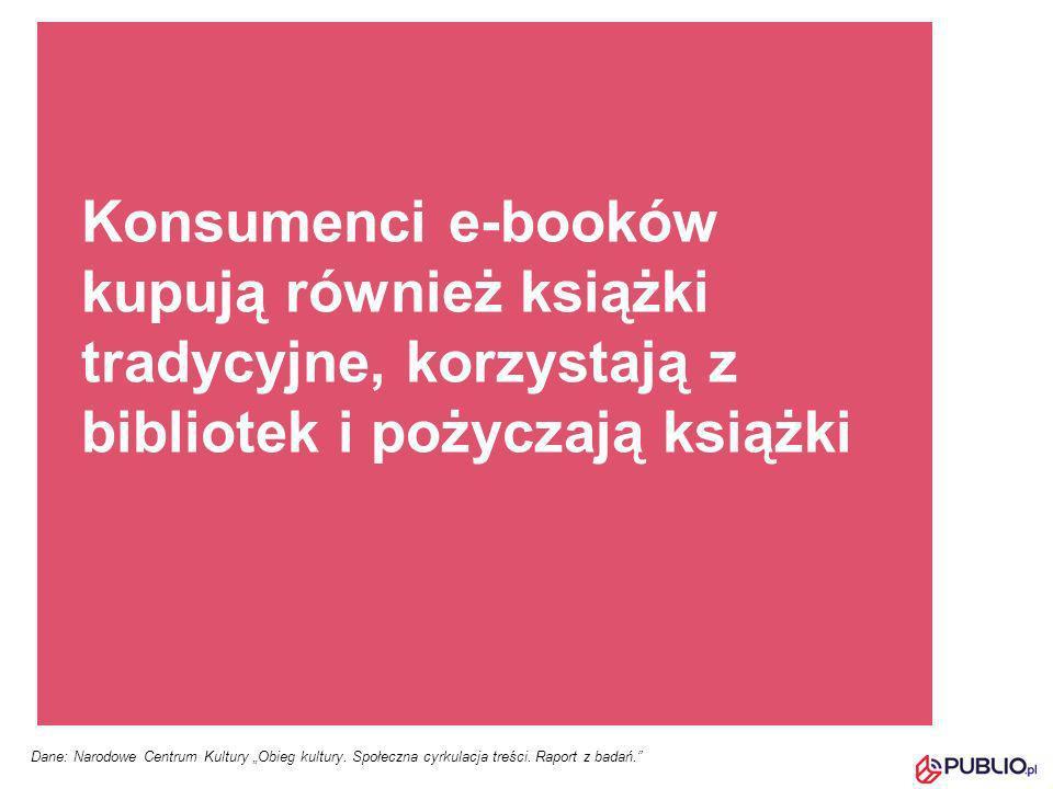 Konsumenci e-booków kupują również książki tradycyjne, korzystają z bibliotek i pożyczają książki