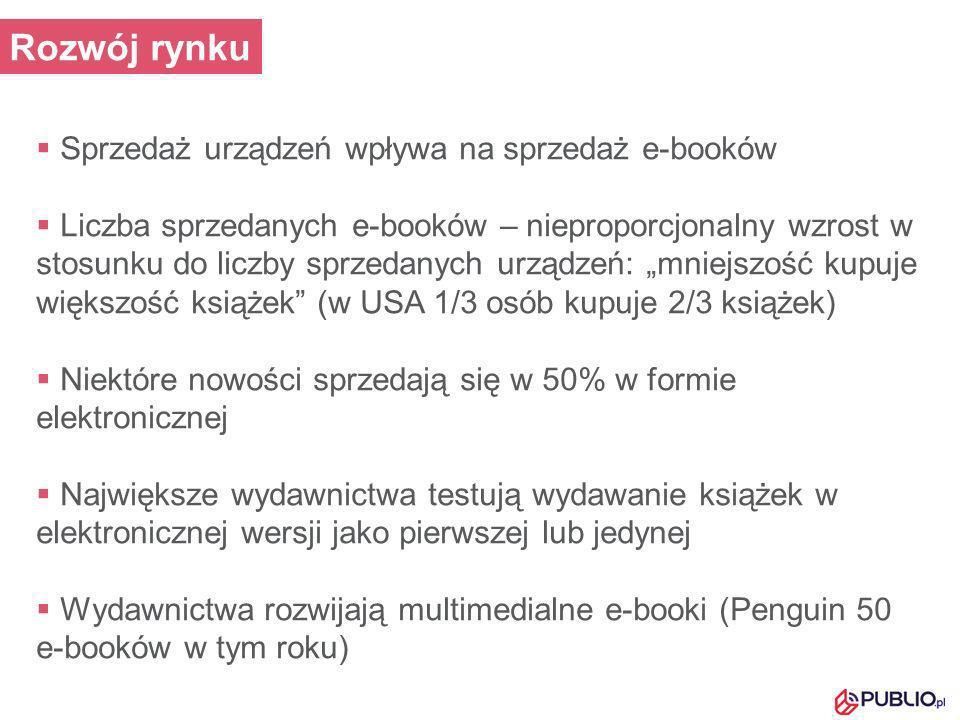 Rozwój rynku Sprzedaż urządzeń wpływa na sprzedaż e-booków