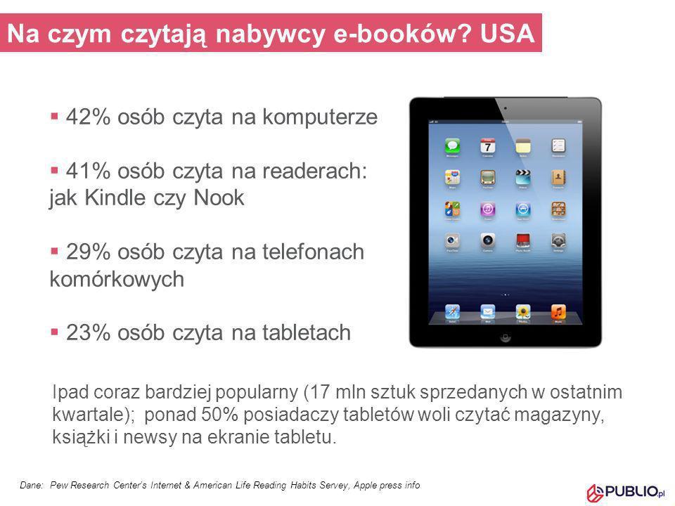 Na czym czytają nabywcy e-booków USA