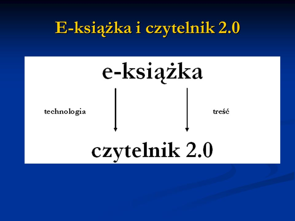 E-książka i czytelnik 2.0
