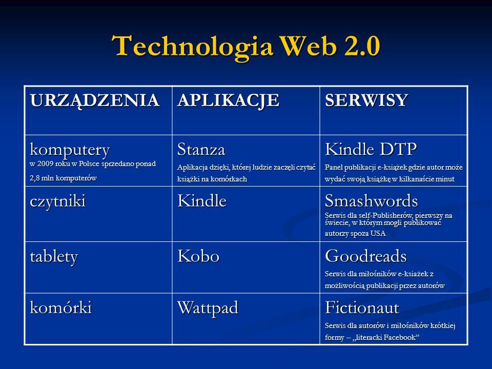 Technologia Web 2.0 URZĄDZENIA APLIKACJE SERWISY komputery Stanza