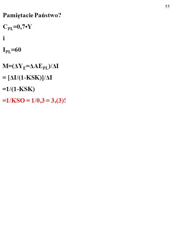 Pamiętacie Państwo. CPL=0,7•Y. i. IPL=60. M=(ΔYE=ΔAEPL)/ΔI.