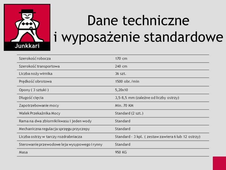 Dane techniczne i wyposażenie standardowe