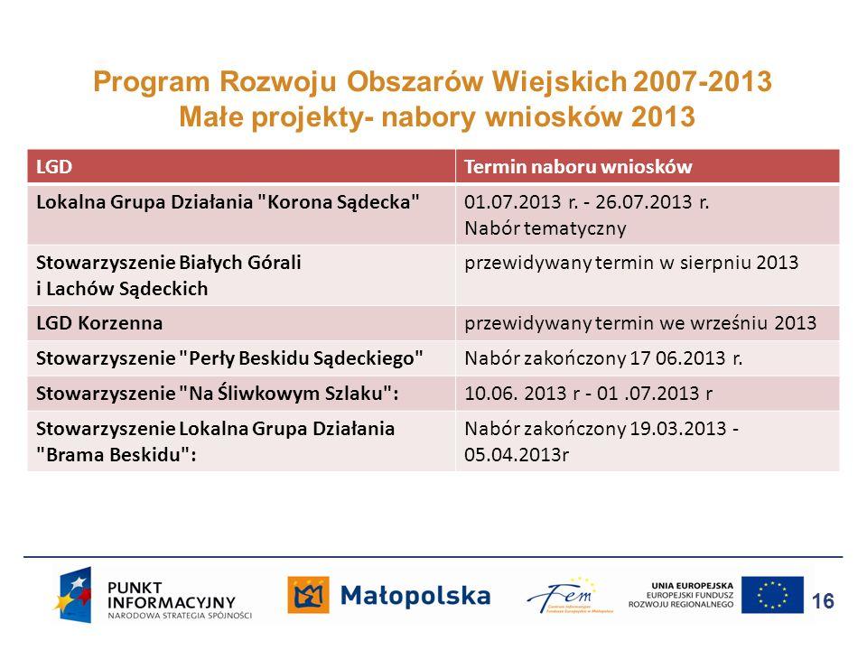 Program Rozwoju Obszarów Wiejskich 2007-2013 Małe projekty- nabory wniosków 2013