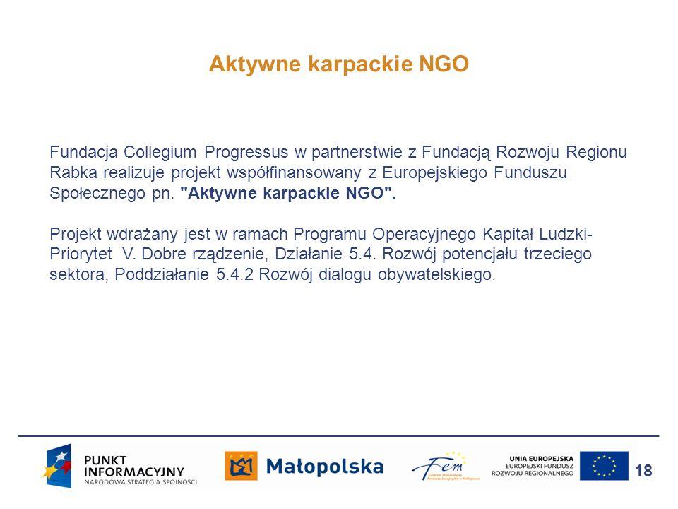 Aktywne karpackie NGO