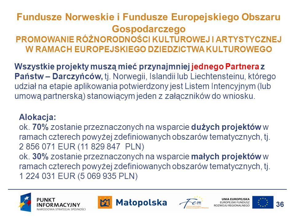 Fundusze Norweskie i Fundusze Europejskiego Obszaru Gospodarczego PROMOWANIE RÓŻNORODNOŚCI KULTUROWEJ I ARTYSTYCZNEJ W RAMACH EUROPEJSKIEGO DZIEDZICTWA KULTUROWEGO