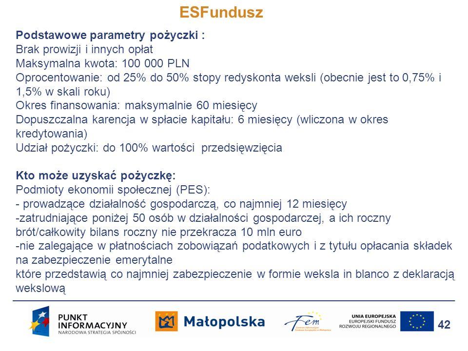 ESFundusz Podstawowe parametry pożyczki : Brak prowizji i innych opłat