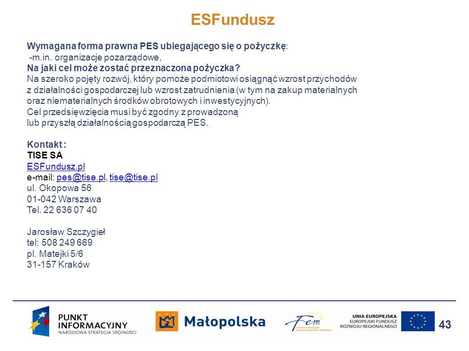 ESFundusz Wymagana forma prawna PES ubiegającego się o pożyczkę: