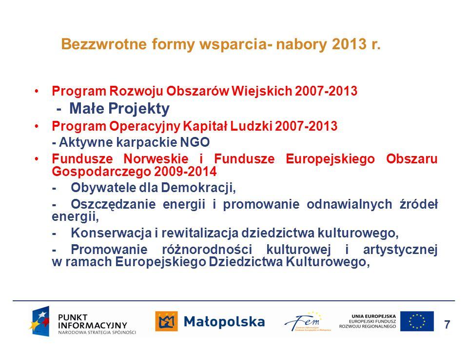 Bezzwrotne formy wsparcia- nabory 2013 r.