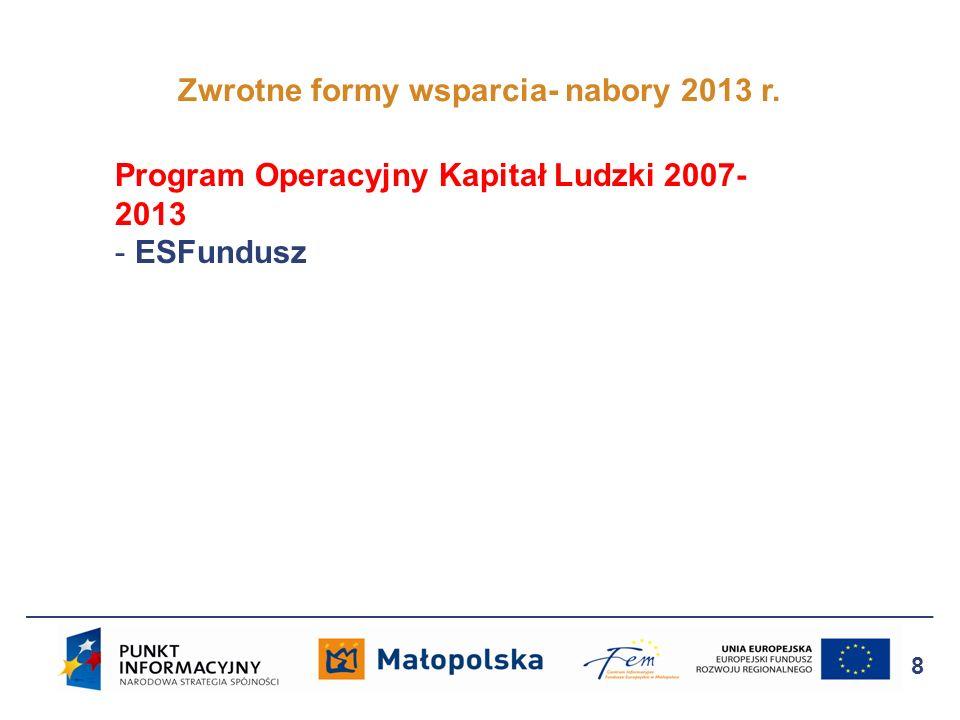 Zwrotne formy wsparcia- nabory 2013 r.