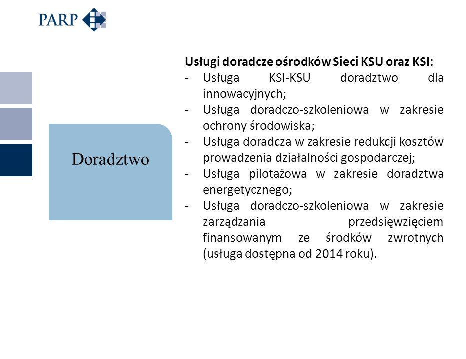 Doradztwo Usługi doradcze ośrodków Sieci KSU oraz KSI:
