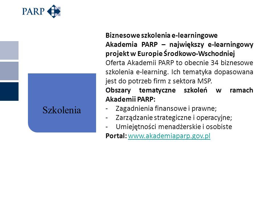 Szkolenia Biznesowe szkolenia e-learningowe