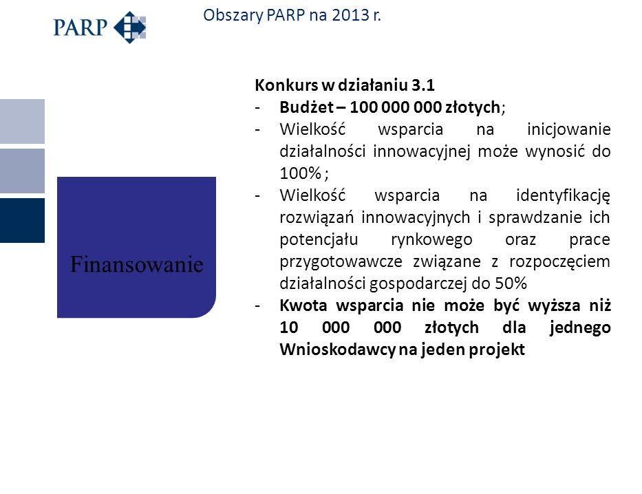 Finansowanie Obszary PARP na 2013 r. Konkurs w działaniu 3.1