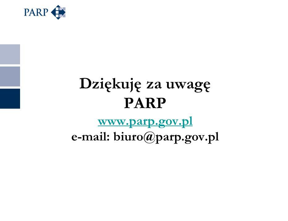 Dziękuję za uwagę PARP www.parp.gov.pl e-mail: biuro@parp.gov.pl