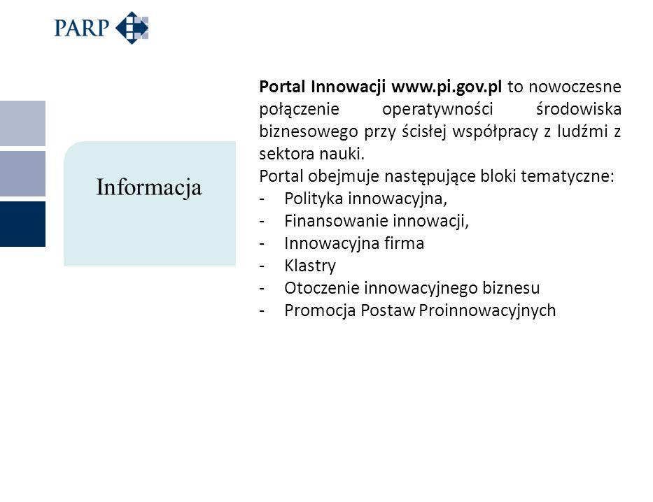 Portal Innowacji www. pi. gov