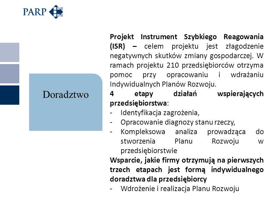 Projekt Instrument Szybkiego Reagowania (ISR) – celem projektu jest złagodzenie negatywnych skutków zmiany gospodarczej. W ramach projektu 210 przedsiębiorców otrzyma pomoc przy opracowaniu i wdrażaniu Indywidualnych Planów Rozwoju.