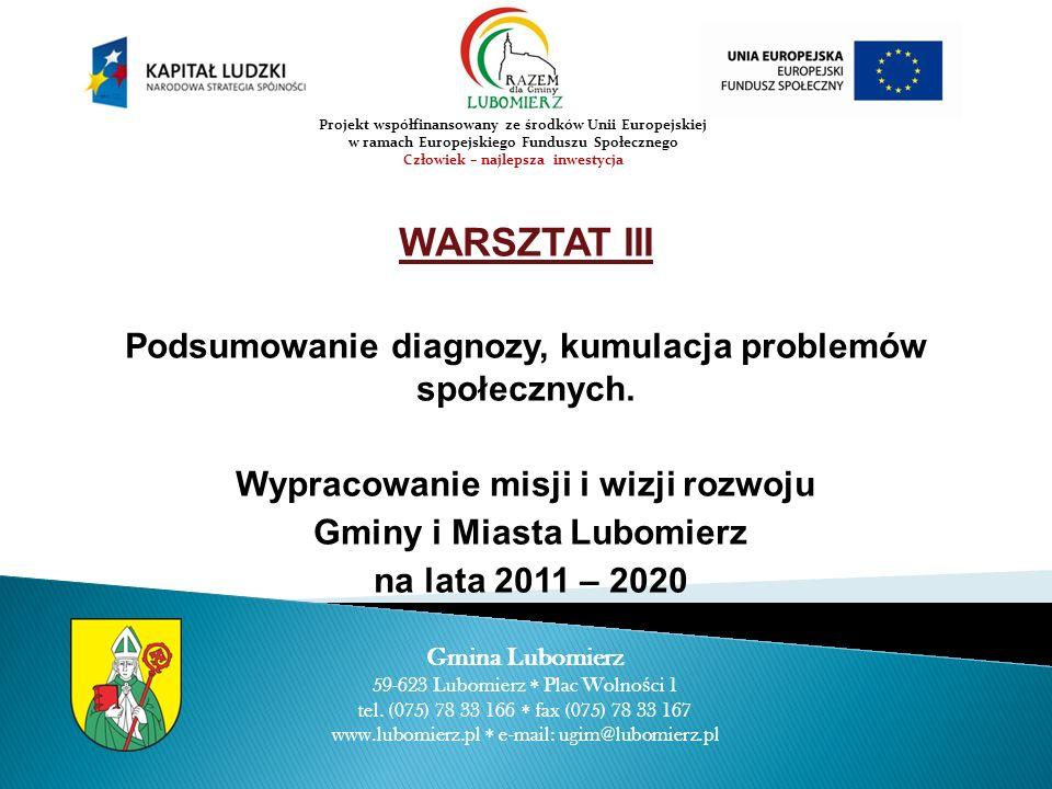 WARSZTAT III Podsumowanie diagnozy, kumulacja problemów społecznych.