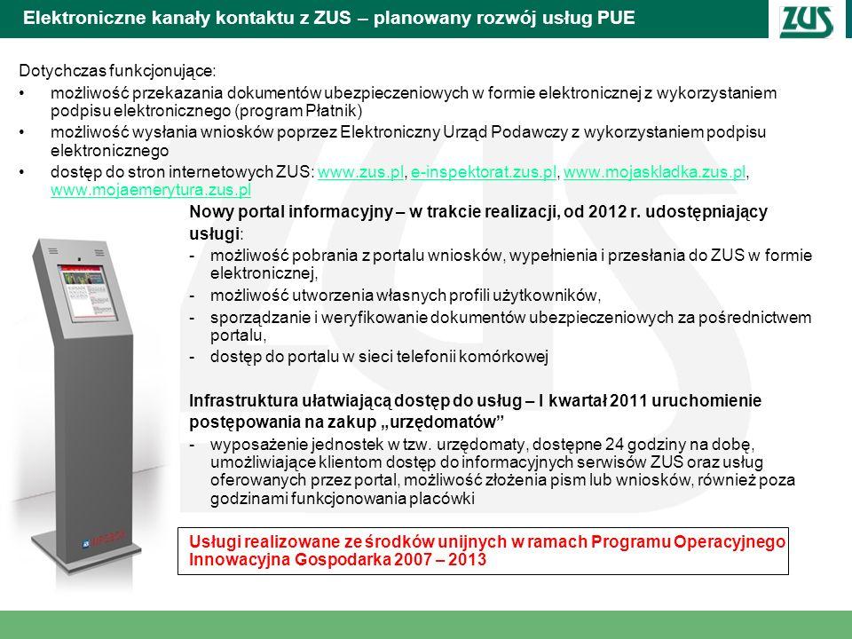 Elektroniczne kanały kontaktu z ZUS – planowany rozwój usług PUE