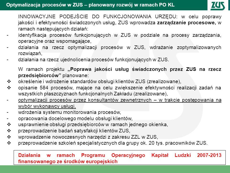 Optymalizacja procesów w ZUS – planowany rozwój w ramach PO KL
