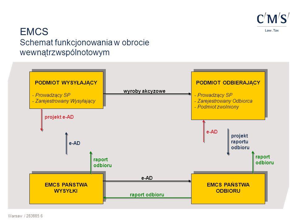 EMCS Schemat funkcjonowania w obrocie wewnątrzwspólnotowym
