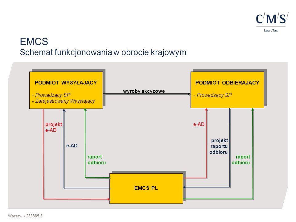 EMCS Schemat funkcjonowania w obrocie krajowym