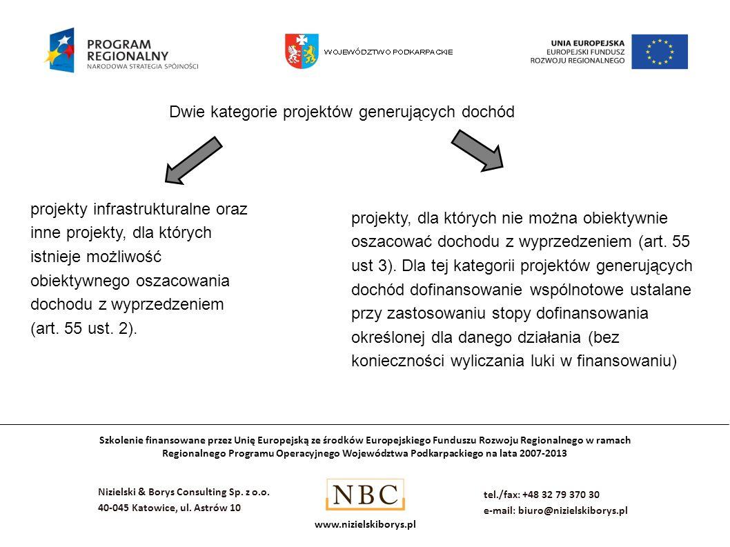Dwie kategorie projektów generujących dochód
