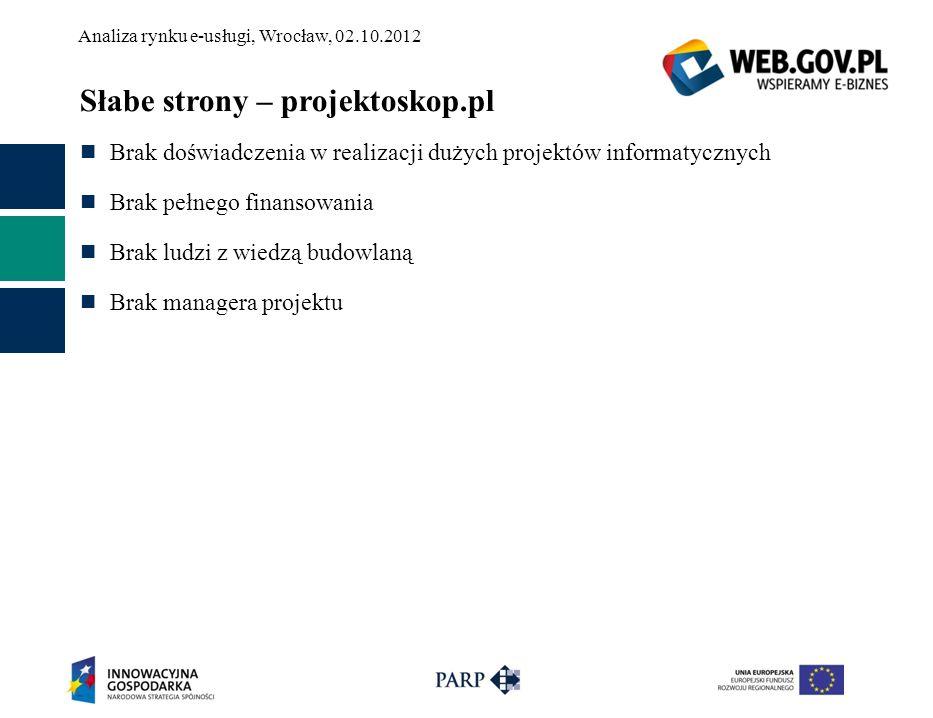 Słabe strony – projektoskop.pl