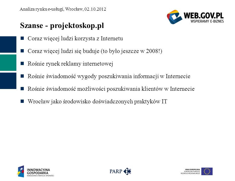 Szanse - projektoskop.pl