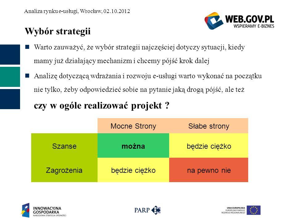 Wybór strategii Warto zauważyć, że wybór strategii najczęściej dotyczy sytuacji, kiedy mamy już działający mechanizm i chcemy pójść krok dalej.