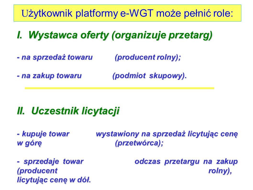 Użytkownik platformy e-WGT może pełnić role: