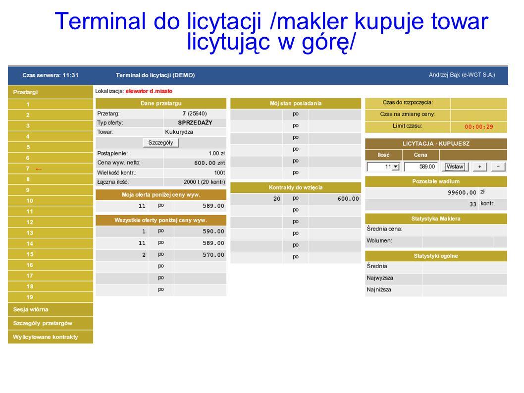 Terminal do licytacji /makler kupuje towar licytując w górę/